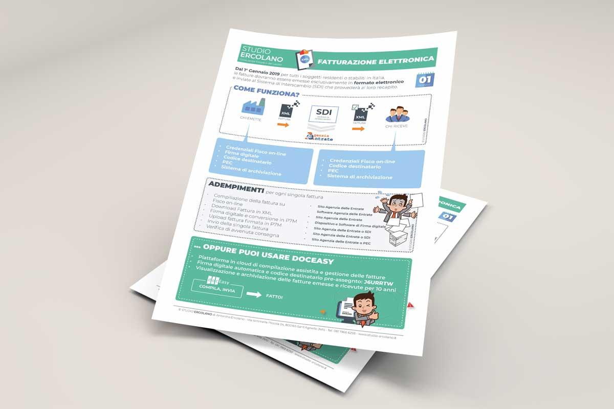 Studio Ercolano - Realizzazione opuscolo informativo - WHICA | Grafica e Web per la Comunicazione Aziendale | Realizzazione siti web, e-commerce, grafica pubblicitaria, marketing on-line e off-line | Napoli